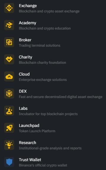 Crypto trading options on Binance